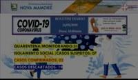 MUNICÍPIO DE NOVA MAMORÉ REGISTRA OS DOIS PRIMEIROS CASOS DA COVID-19